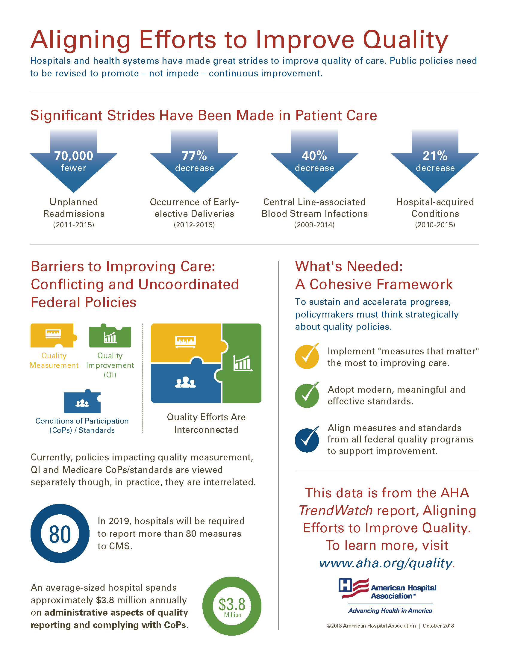 Trendwatch Infographic: Aligning Efforts to Improve Quality image